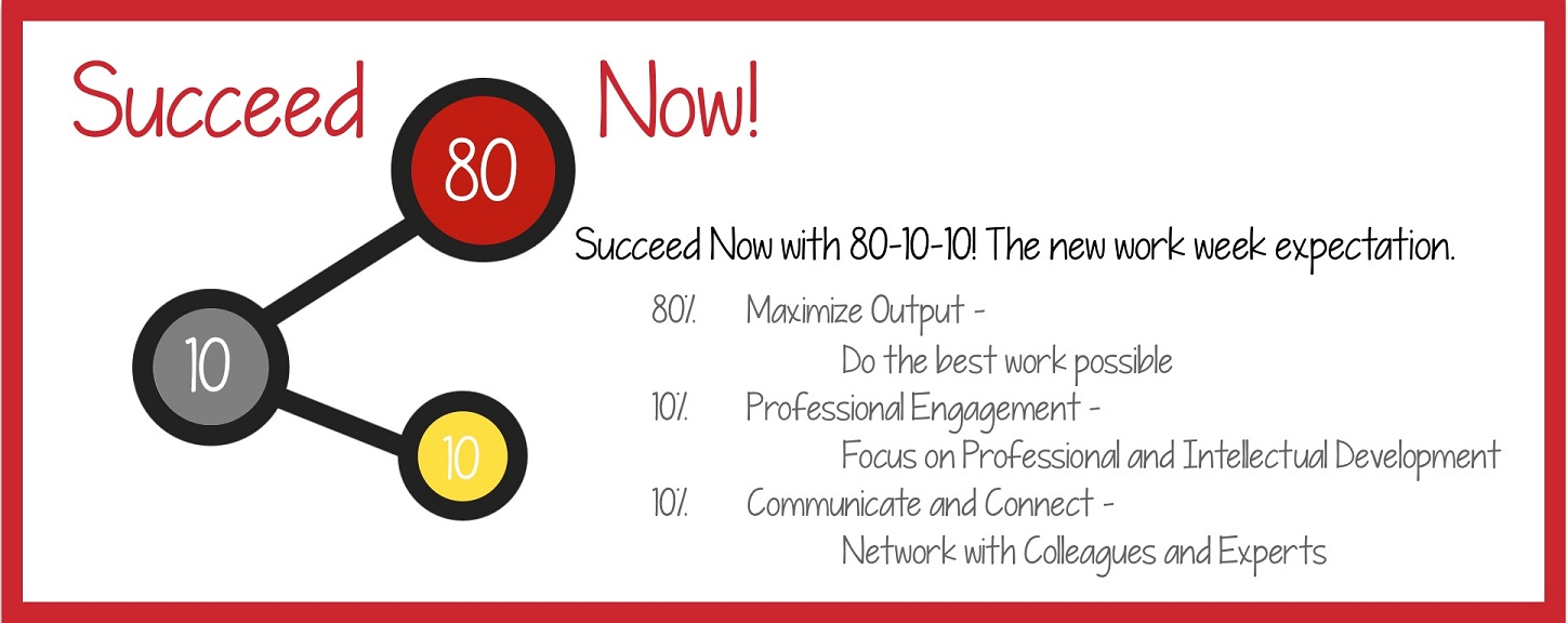 Succeed Now with 80:10:10